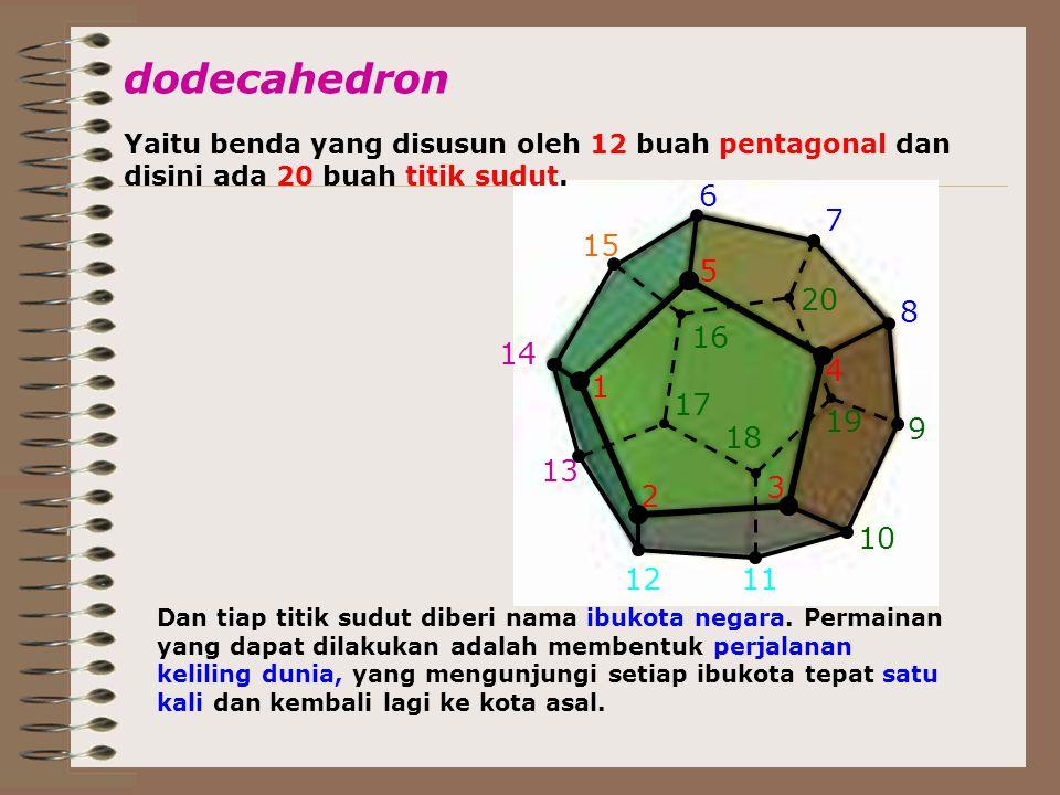 dodecahedron Yaitu benda yang disusun oleh 12 buah pentagonal dan. disini ada 20 buah titik sudut.