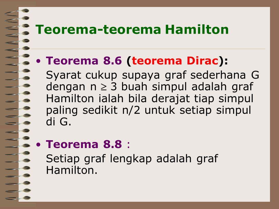 Teorema-teorema Hamilton