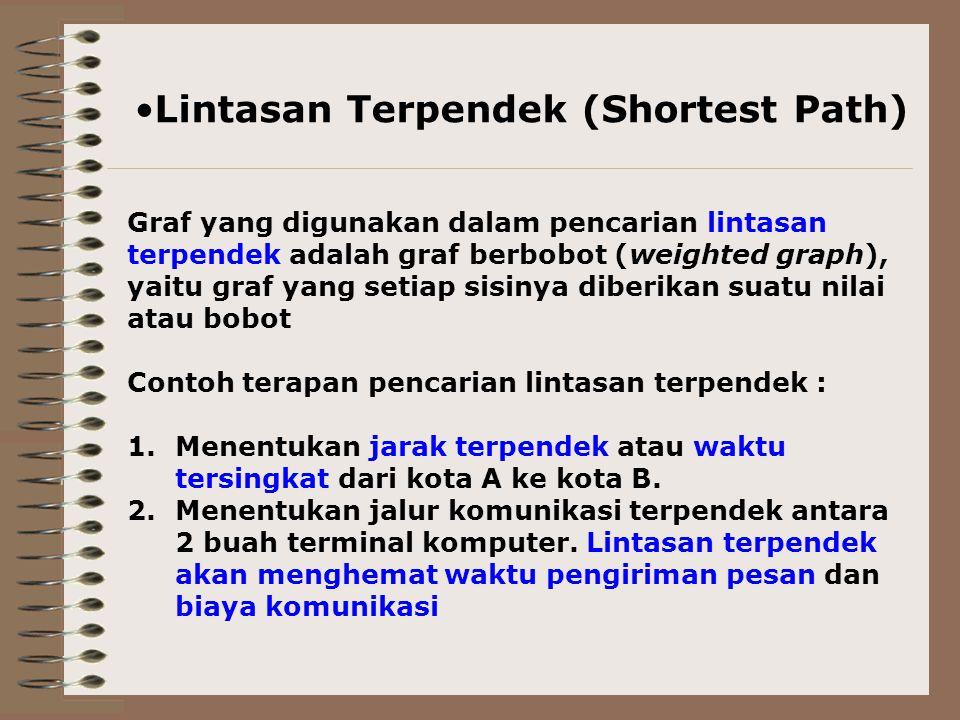 Lintasan Terpendek (Shortest Path)