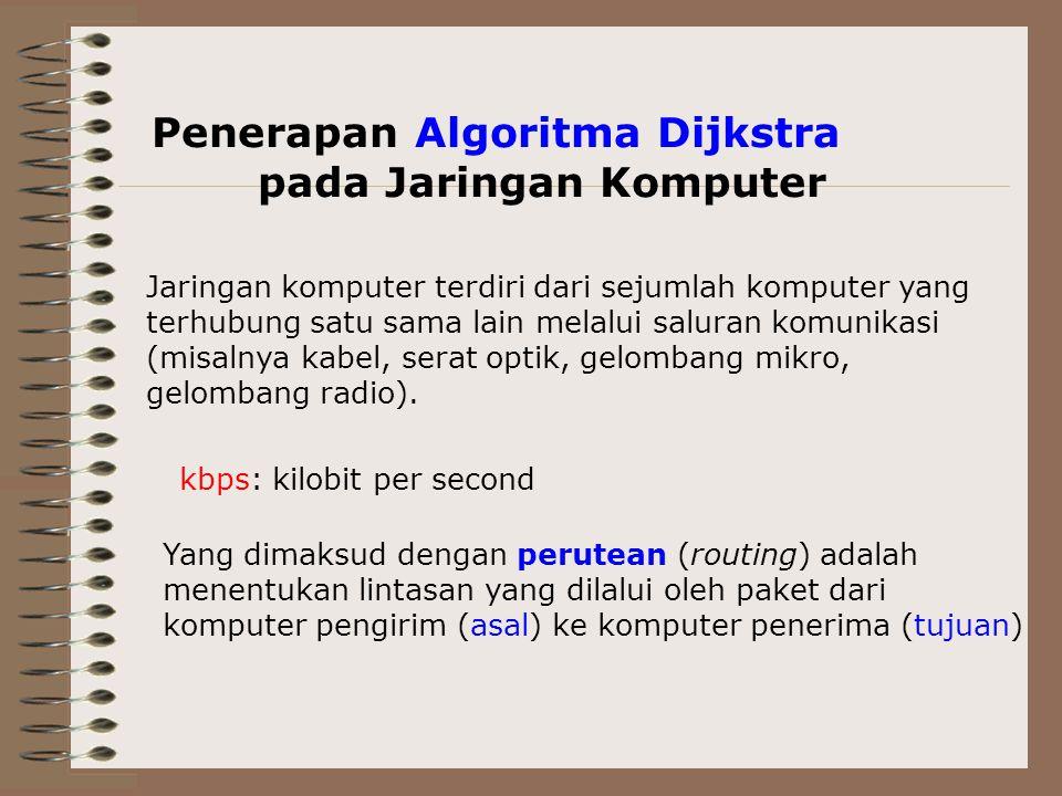 Penerapan Algoritma Dijkstra pada Jaringan Komputer