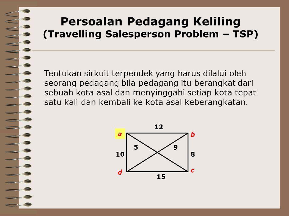 Persoalan Pedagang Keliling (Travelling Salesperson Problem – TSP)