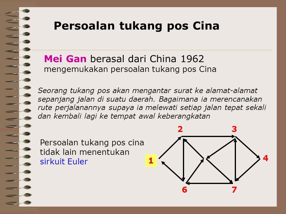 Persoalan tukang pos Cina
