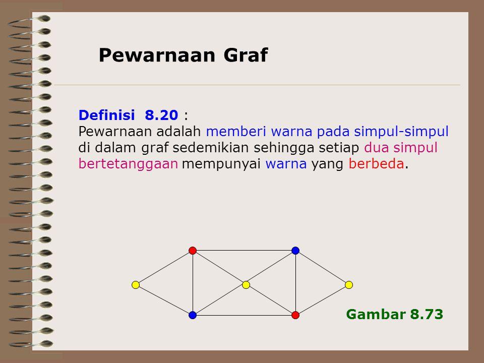 Pewarnaan Graf Definisi 8.20 :