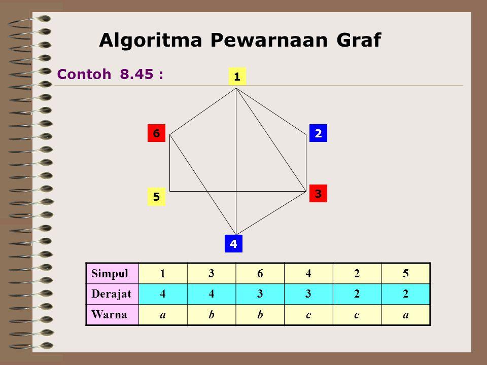 Algoritma Pewarnaan Graf