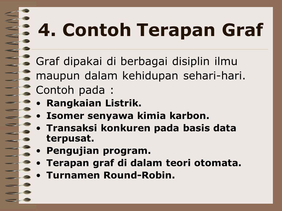 4. Contoh Terapan Graf Graf dipakai di berbagai disiplin ilmu