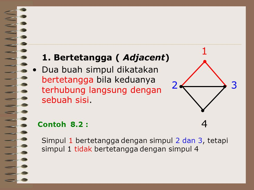 2 3 4 1 1. Bertetangga ( Adjacent)