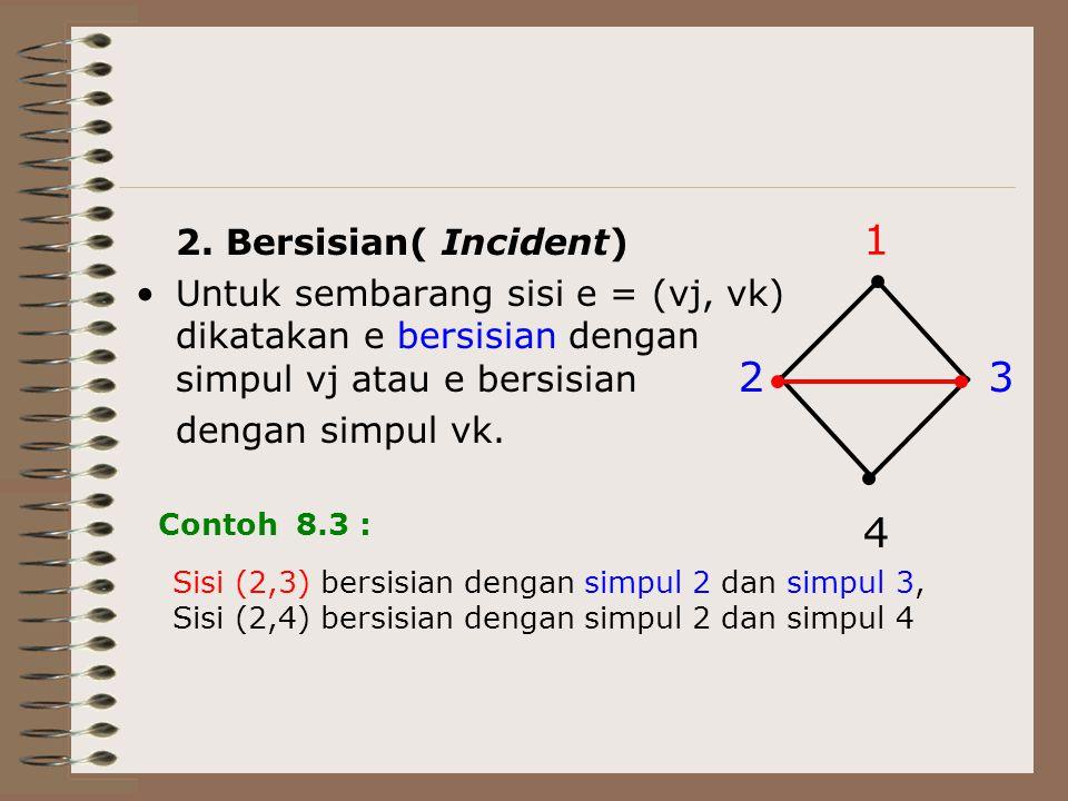 2 3. 4. 1. 2. Bersisian( Incident) Untuk sembarang sisi e = (vj, vk) dikatakan e bersisian dengan simpul vj atau e bersisian.