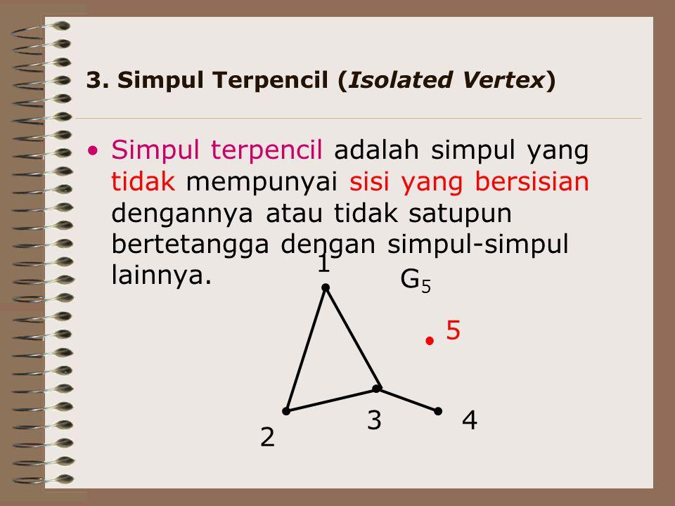 3. Simpul Terpencil (Isolated Vertex)