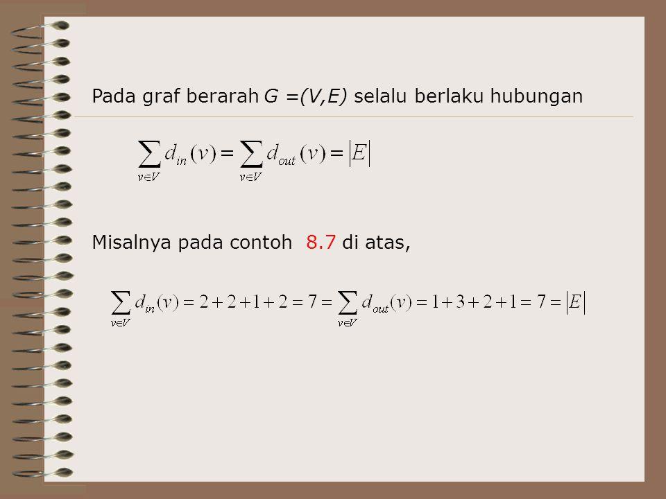 Pada graf berarah G =(V,E) selalu berlaku hubungan