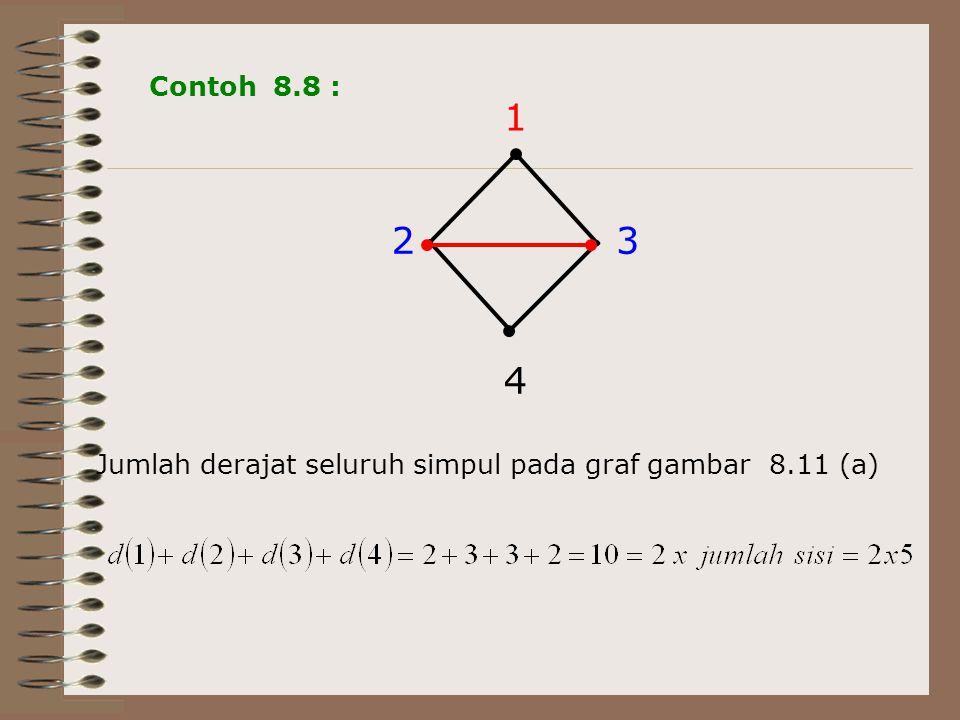 Contoh 8.8 : 2 3 4 1 Jumlah derajat seluruh simpul pada graf gambar 8.11 (a)