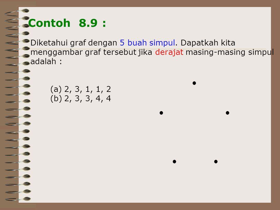Contoh 8.9 : Diketahui graf dengan 5 buah simpul. Dapatkah kita