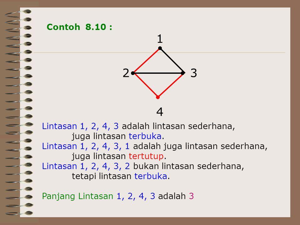 2 3 4 1 Contoh 8.10 : Lintasan 1, 2, 4, 3 adalah lintasan sederhana,