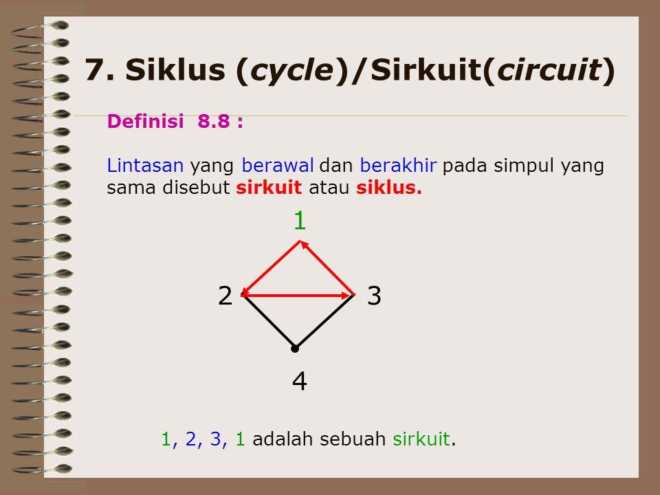 7. Siklus (cycle)/Sirkuit(circuit)