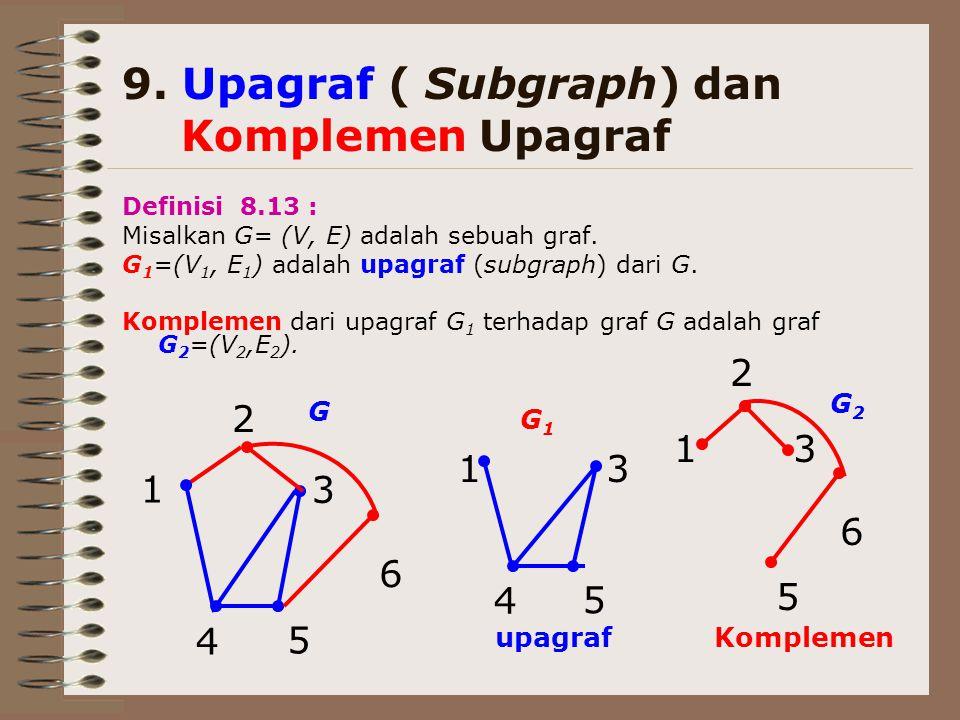 9. Upagraf ( Subgraph) dan Komplemen Upagraf