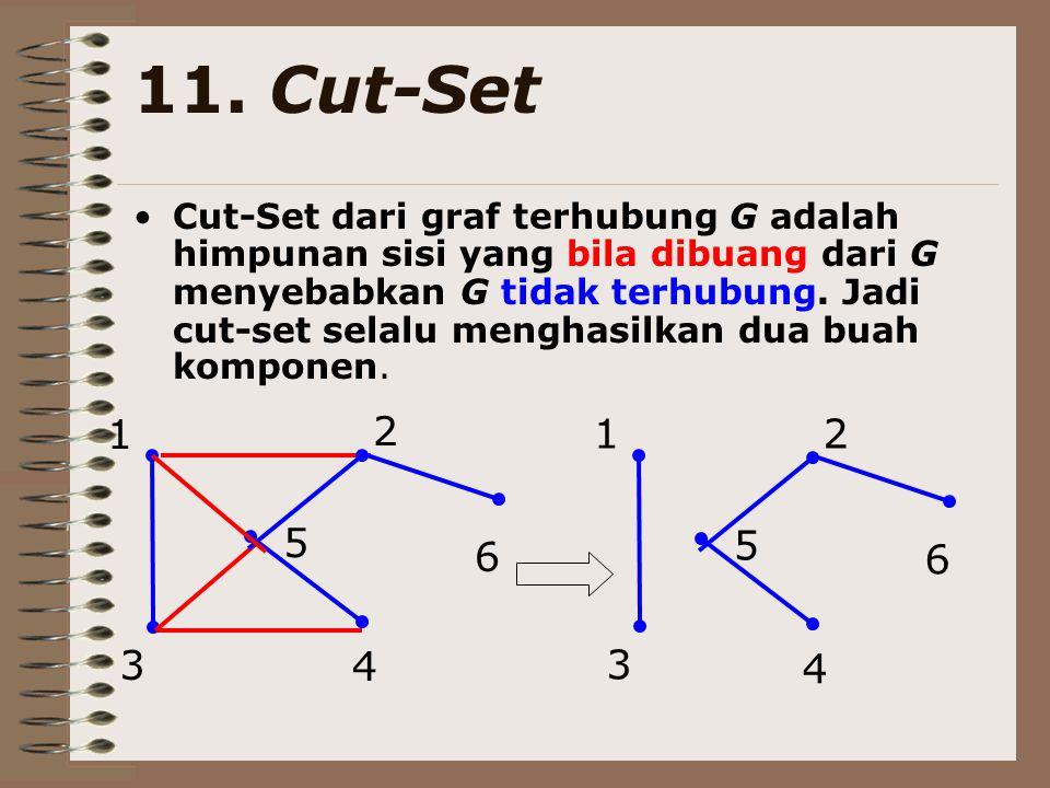 11. Cut-Set