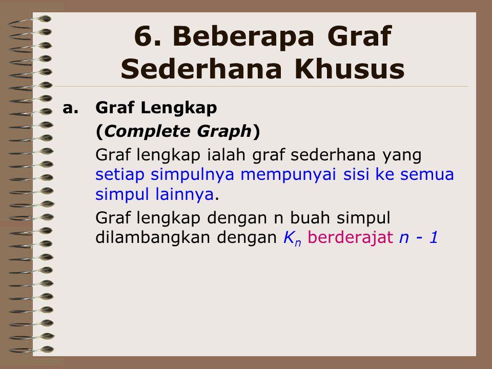 6. Beberapa Graf Sederhana Khusus