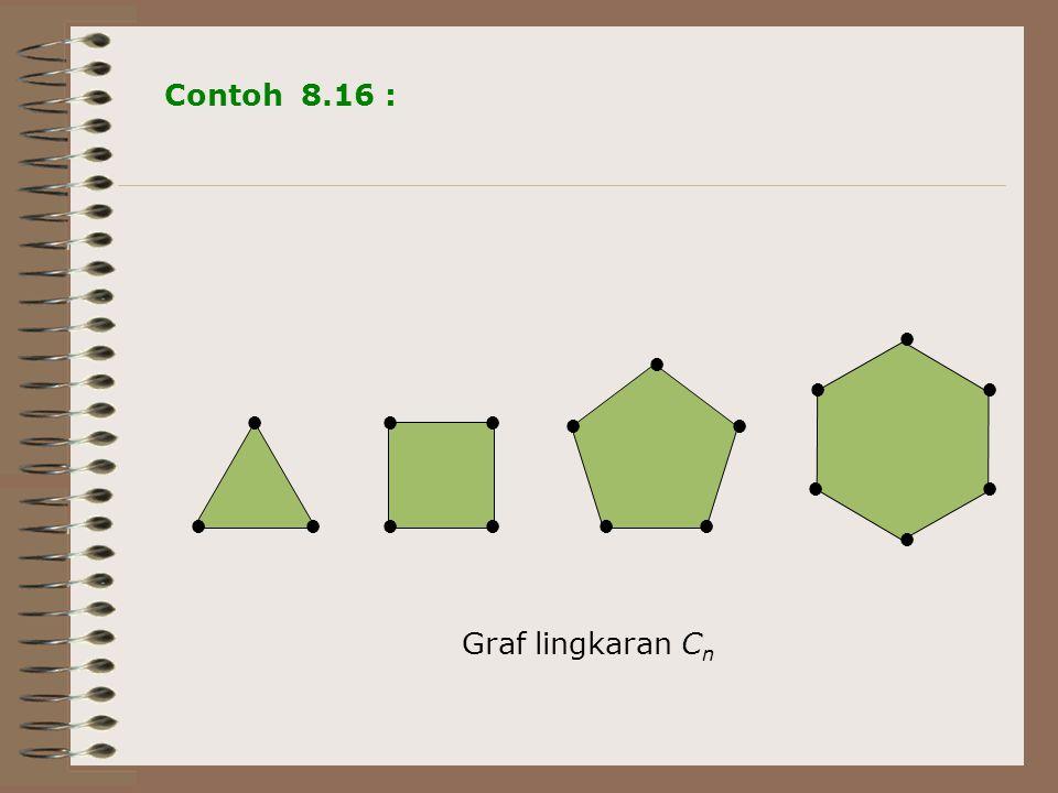 Contoh 8.16 : ● ● ● ● ● ● ● ● ● ● ● ● ● ● ● ● Graf lingkaran Cn