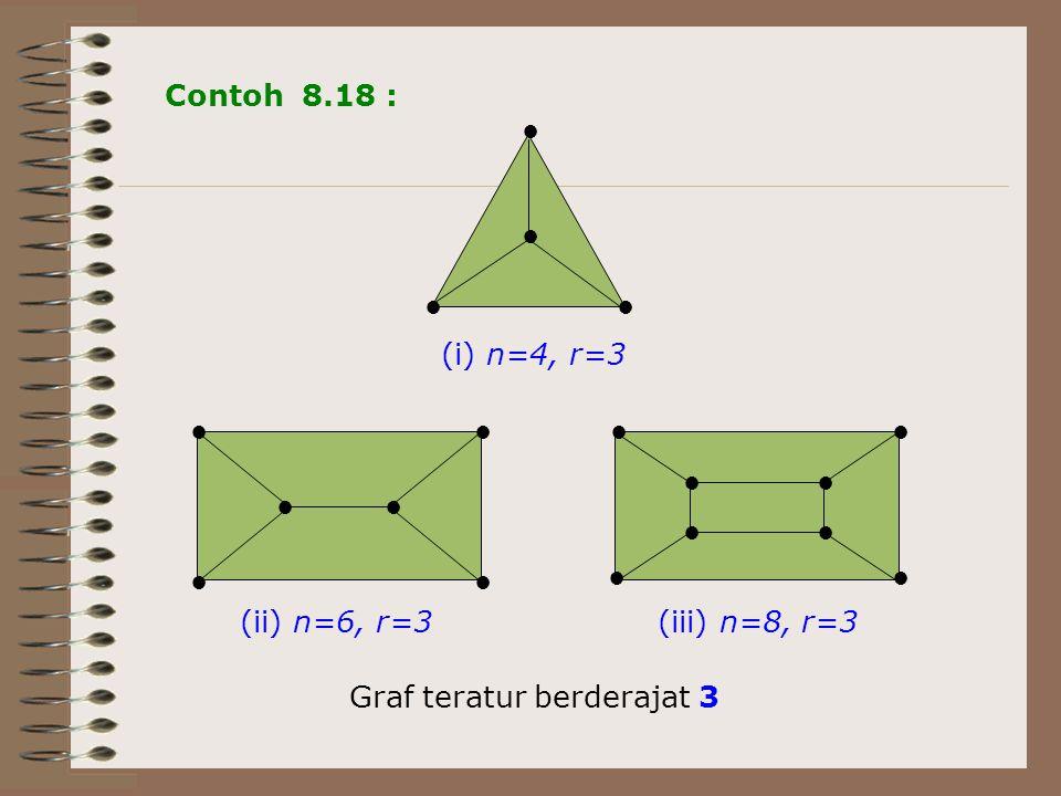 Contoh 8.18 : ● (i) n=4, r=3 ● ● (ii) n=6, r=3 (iii) n=8, r=3 Graf teratur berderajat 3