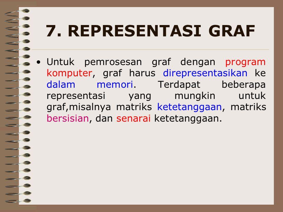 7. REPRESENTASI GRAF