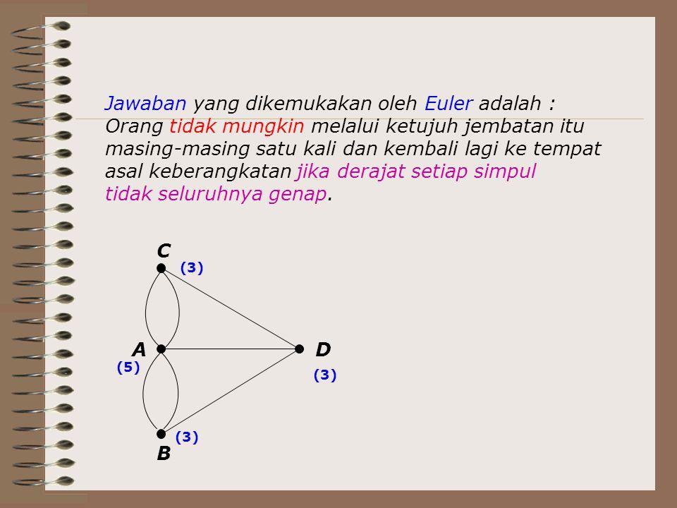 Jawaban yang dikemukakan oleh Euler adalah :