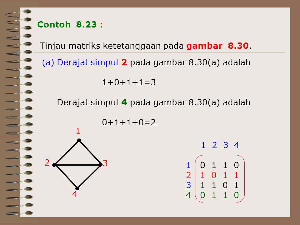 Contoh 8.23 : Tinjau matriks ketetanggaan pada gambar 8.30. Derajat simpul 2 pada gambar 8.30(a) adalah.