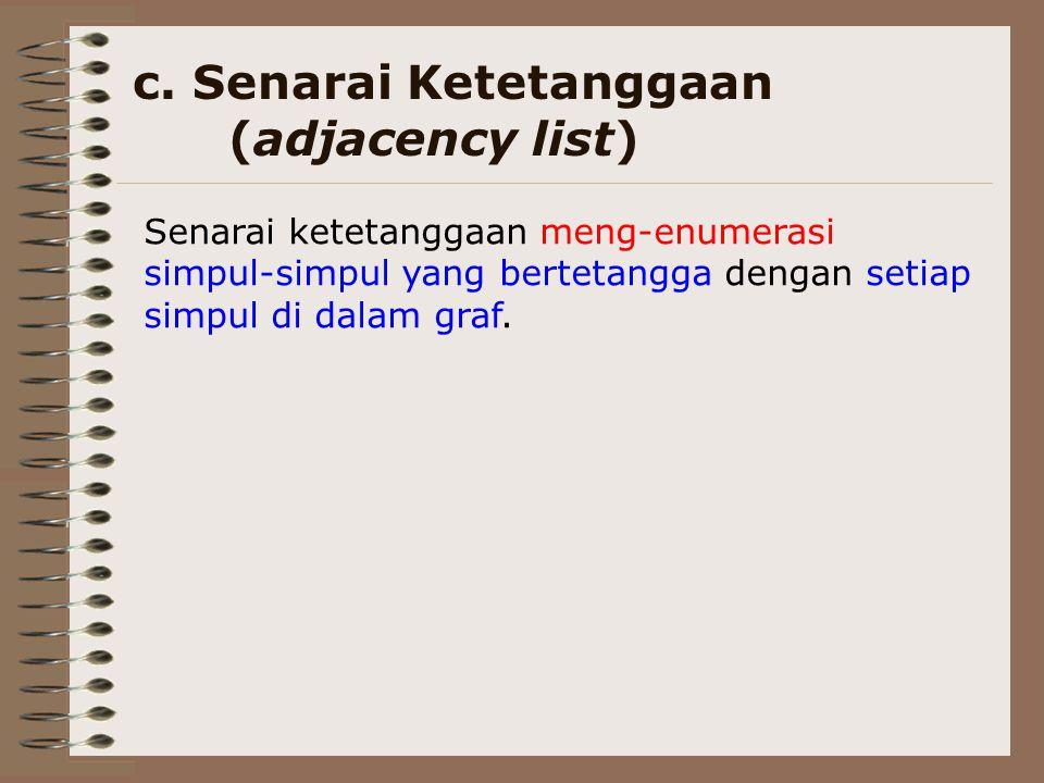 c. Senarai Ketetanggaan (adjacency list)