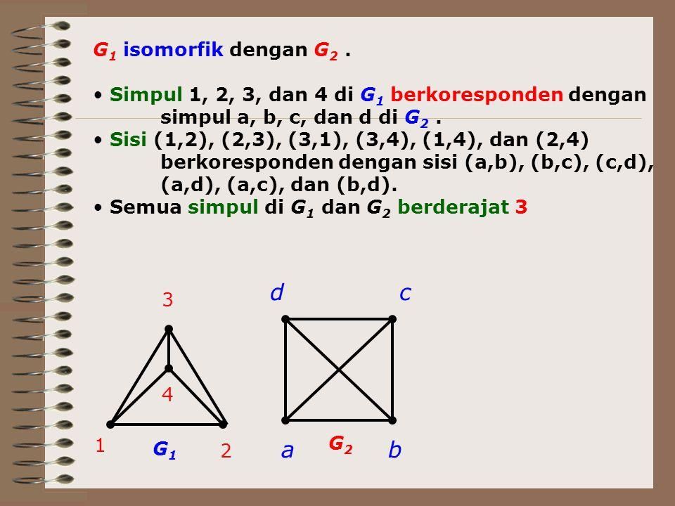 a b c d G1 isomorfik dengan G2 .