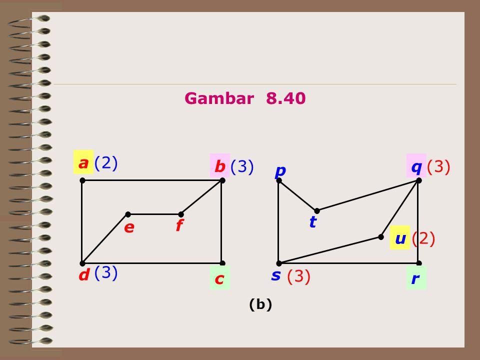 Gambar 8.40 a (2) b (3) q (3) p t e f u (2) d (3) s c (3) r ● ● ● ● ●