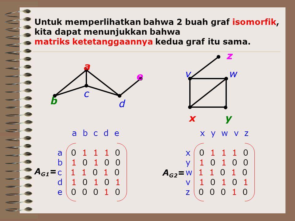 x y w v z a b c d e Untuk memperlihatkan bahwa 2 buah graf isomorfik,