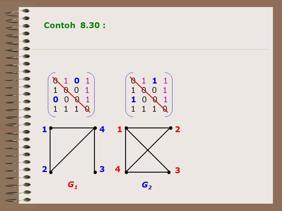 Contoh 8.30 : 0 1 0 1. 1 0 0 1. 0 0 0 1. 1 1 1 0. 0 1 1 1. 1 0 0 1. 1 1 1 0.