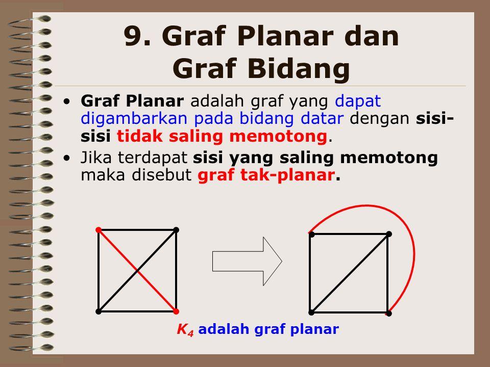 9. Graf Planar dan Graf Bidang
