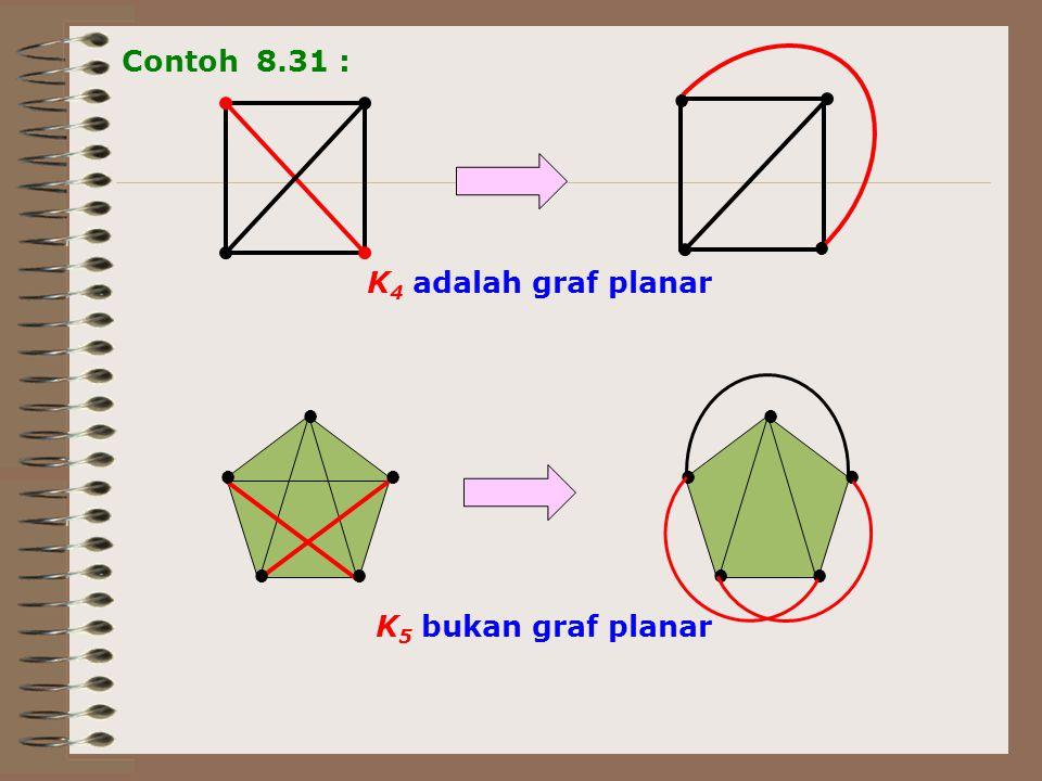 Contoh 8.31 : ● ● K4 adalah graf planar ● ● K5 bukan graf planar