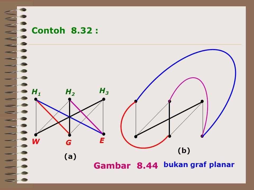 Contoh 8.32 : Gambar 8.44 H1 H2 H3 ● ● ● ● ● ● ● ● ● ● ● ● W E G (b)