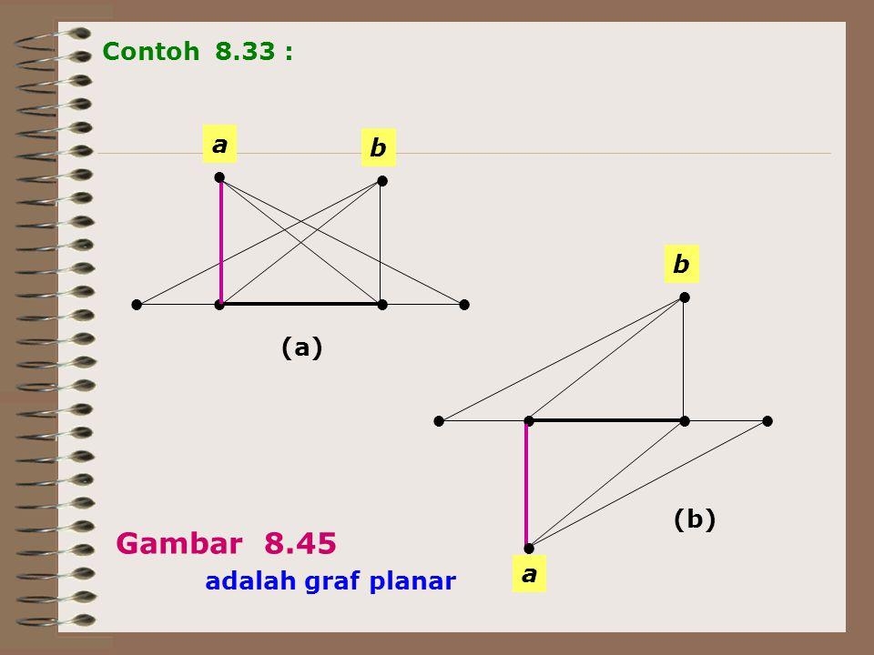 Gambar 8.45 Contoh 8.33 : a b ● b ● (a) ● ● ● ● (b) ● a