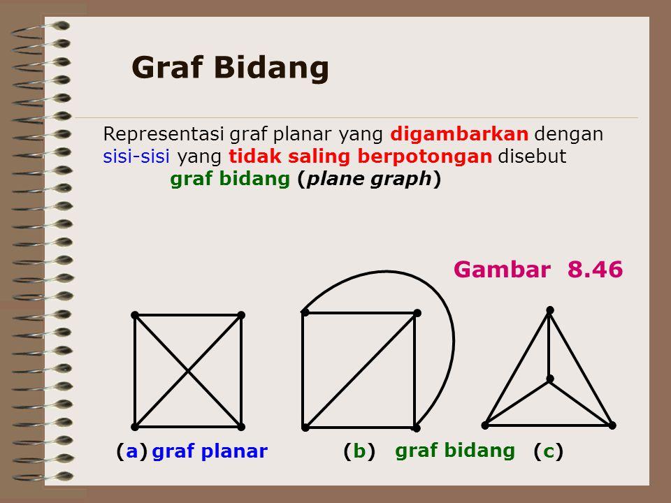 Graf Bidang Representasi graf planar yang digambarkan dengan. sisi-sisi yang tidak saling berpotongan disebut.