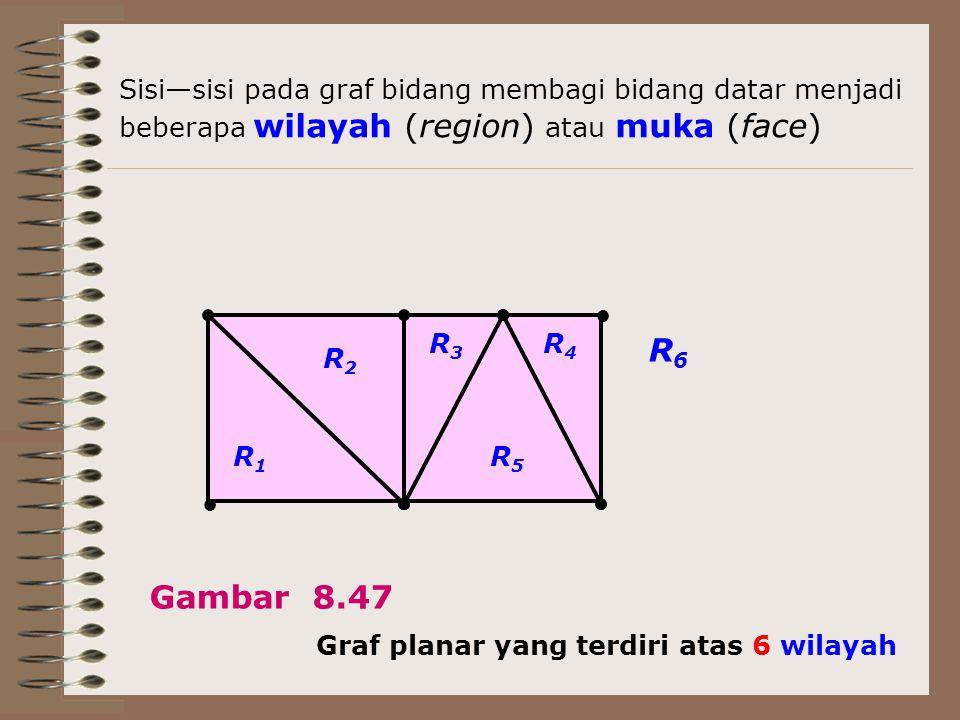 R6 Gambar 8.47 Sisi—sisi pada graf bidang membagi bidang datar menjadi