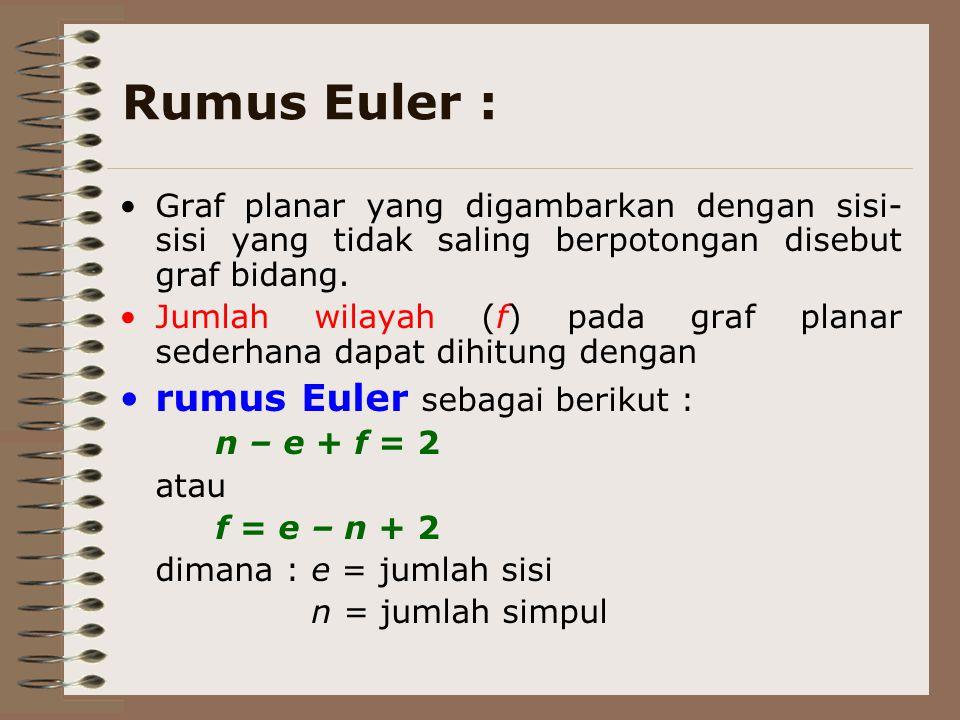 Rumus Euler : rumus Euler sebagai berikut :