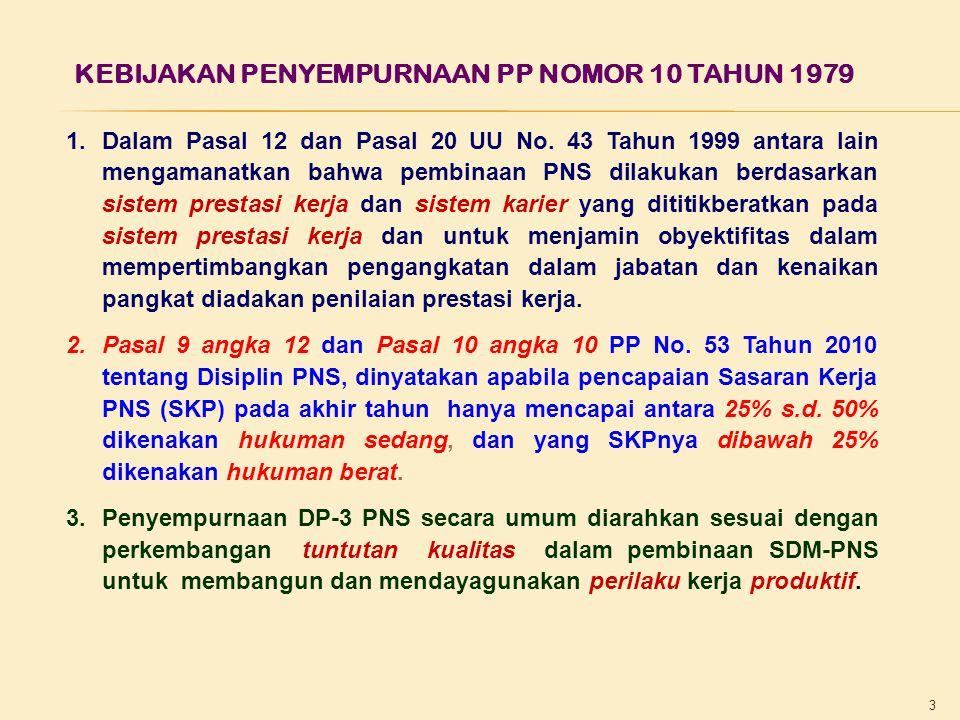 KEBIJAKAN PENYEMPURNAAN PP NOMOR 10 TAHUN 1979