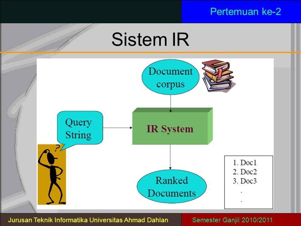 Sistem IR Pertemuan ke-2