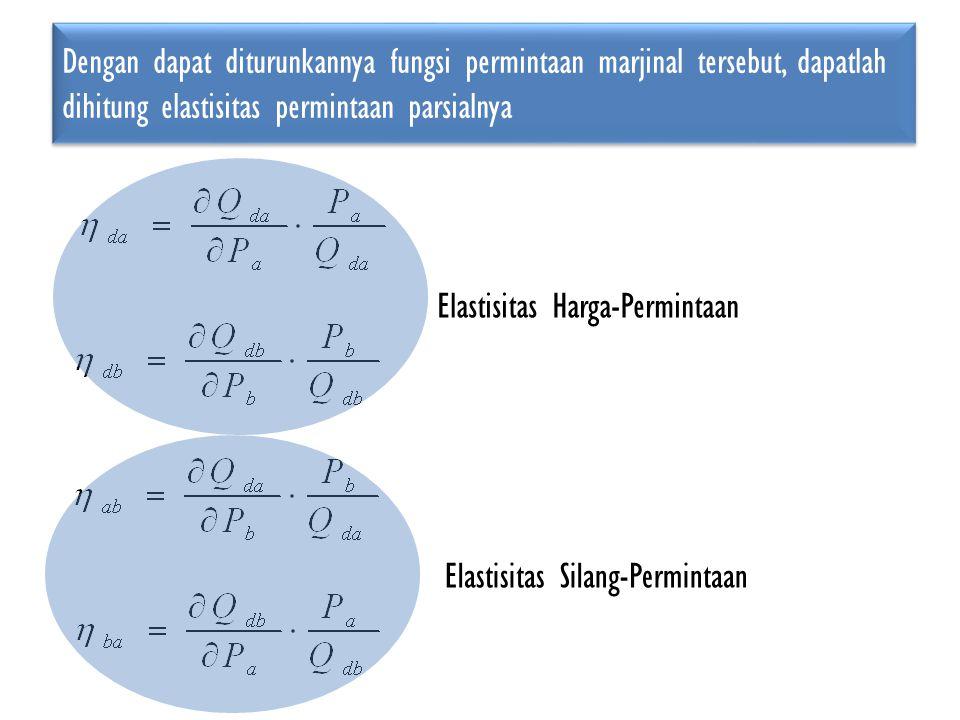 Dengan dapat diturunkannya fungsi permintaan marjinal tersebut, dapatlah dihitung elastisitas permintaan parsialnya