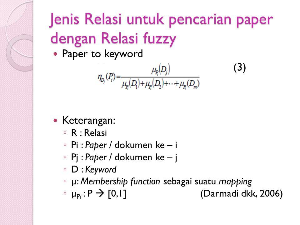 Jenis Relasi untuk pencarian paper dengan Relasi fuzzy