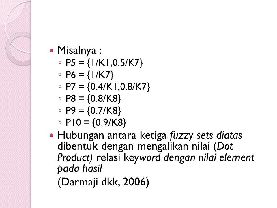 Misalnya : P5 = {1/K1,0.5/K7} P6 = {1/K7} P7 = {0.4/K1,0.8/K7} P8 = {0.8/K8} P9 = {0.7/K8} P10 = {0.9/K8}
