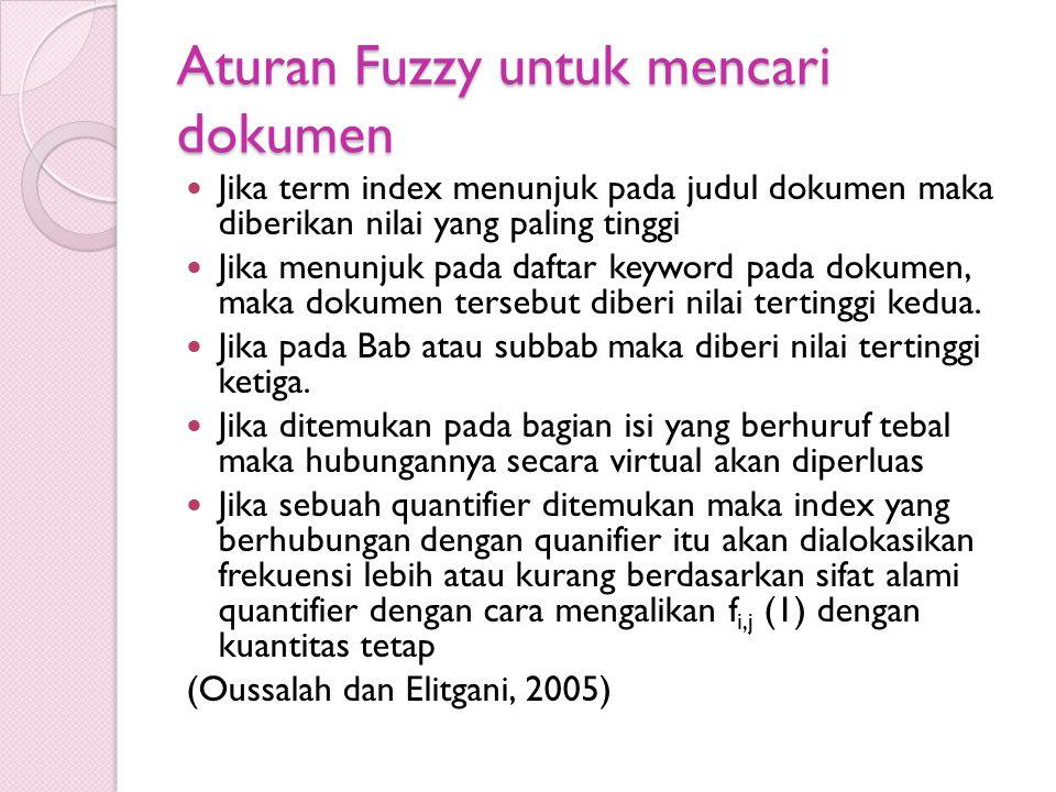 Aturan Fuzzy untuk mencari dokumen