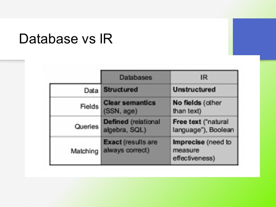 Database vs IR