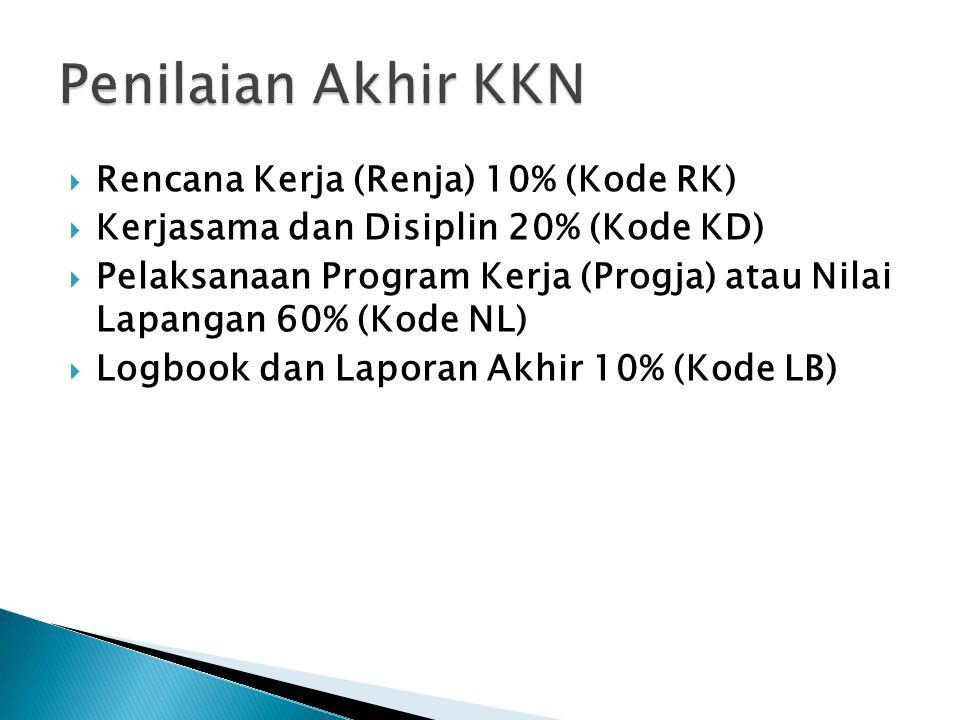 Penilaian Akhir KKN Rencana Kerja (Renja) 10% (Kode RK)