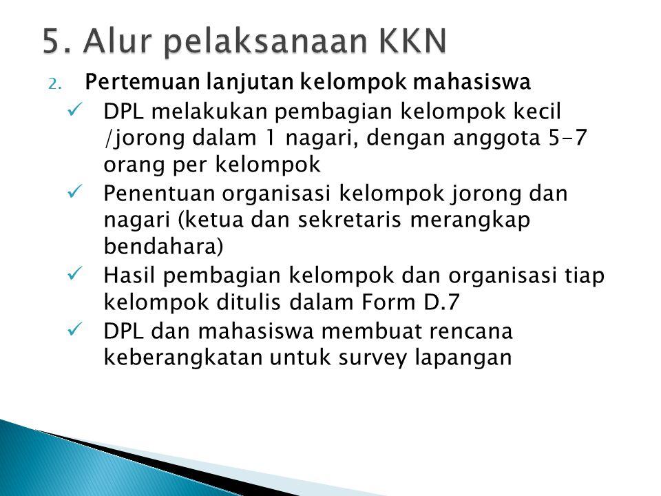 5. Alur pelaksanaan KKN Pertemuan lanjutan kelompok mahasiswa