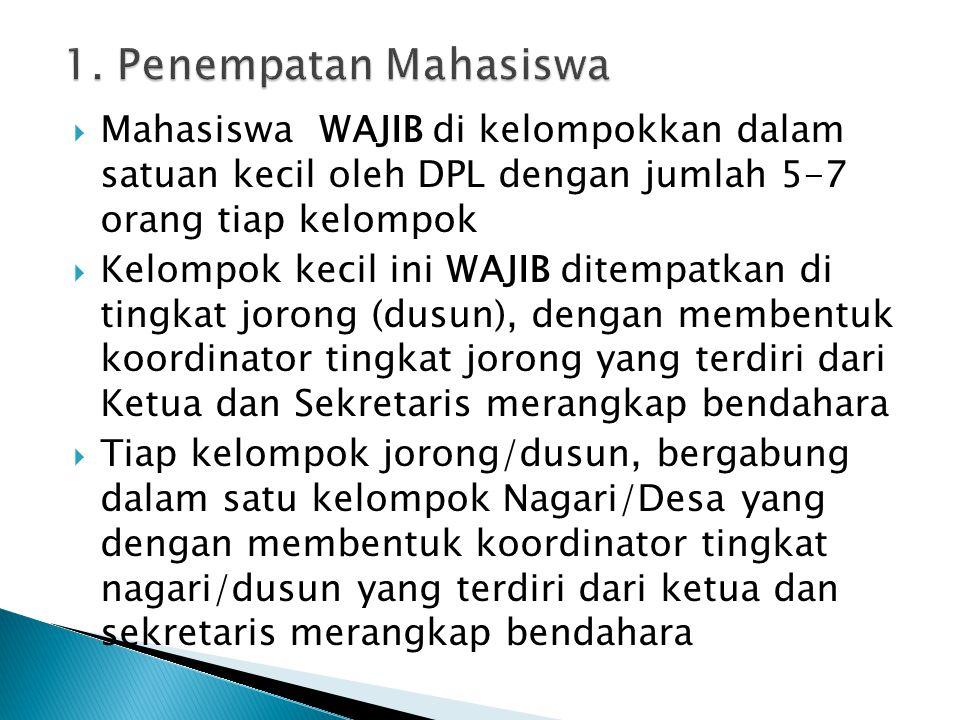 1. Penempatan Mahasiswa Mahasiswa WAJIB di kelompokkan dalam satuan kecil oleh DPL dengan jumlah 5-7 orang tiap kelompok.