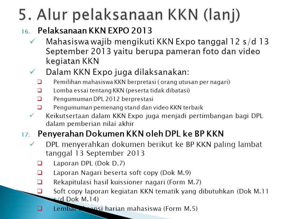 5. Alur pelaksanaan KKN (lanj)