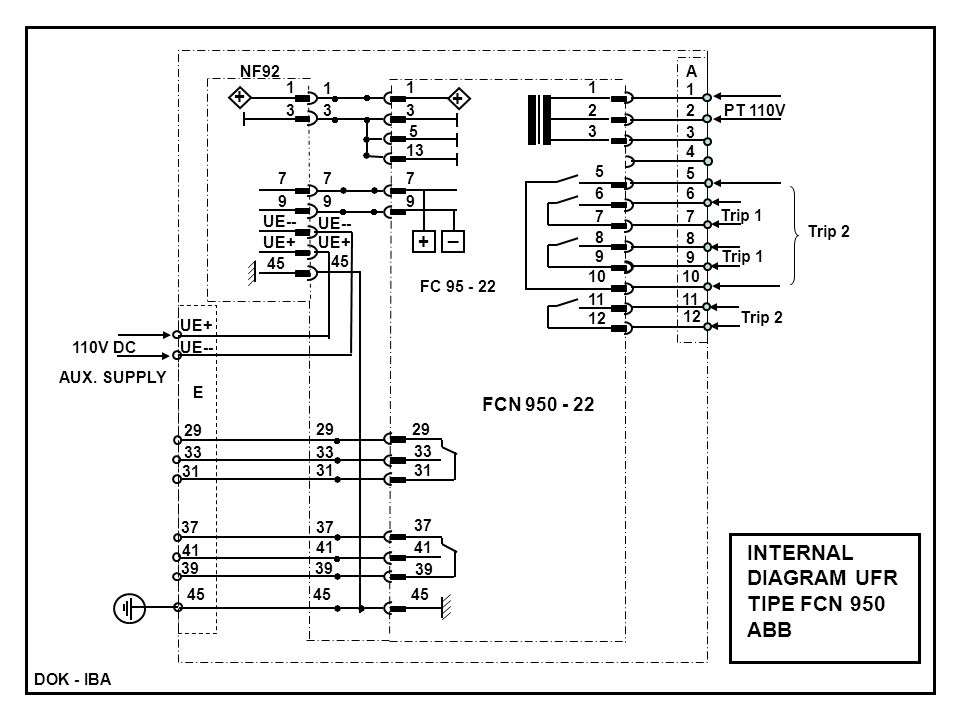 INTERNAL DIAGRAM UFR TIPE FCN 950 ABB + + _ + FCN 950 - 22 NF92 A 1 1