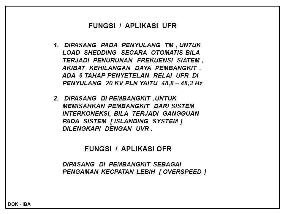 FUNGSI / APLIKASI UFR FUNGSI / APLIKASI OFR